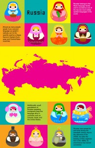 Facts about Russia